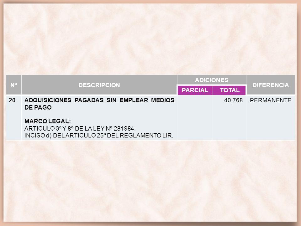 NºDESCRIPCION. ADICIONES. DIFERENCIA. PARCIAL. TOTAL. 20. ADQUISICIONES PAGADAS SIN EMPLEAR MEDIOS DE PAGO.