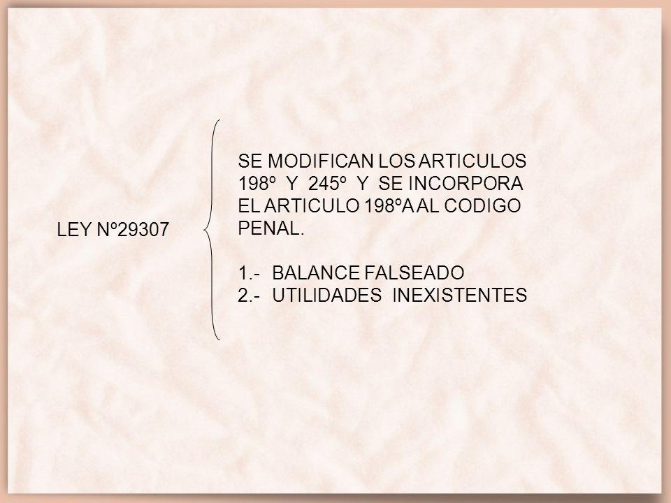 SE MODIFICAN LOS ARTICULOS 198º Y 245º Y SE INCORPORA EL ARTICULO 198ºA AL CODIGO PENAL.