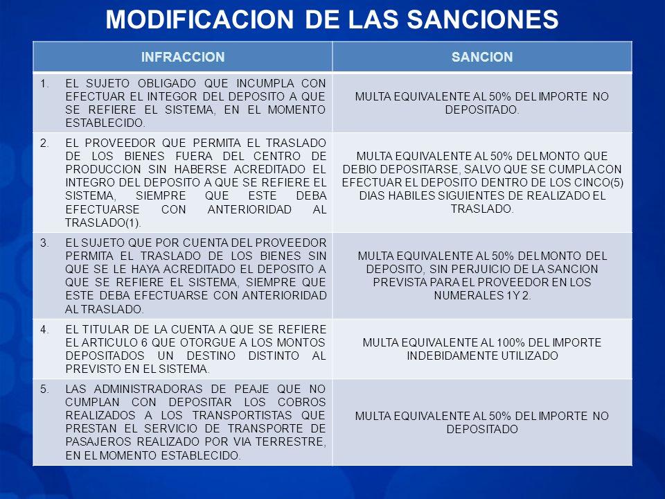 MODIFICACION DE LAS SANCIONES