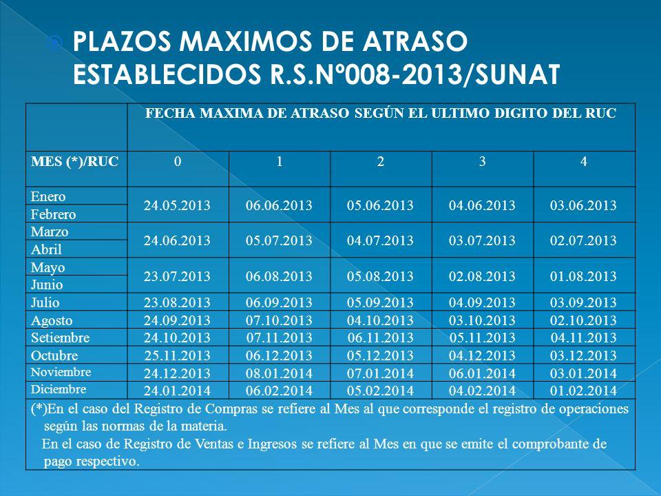 FECHA MAXIMA DE ATRASO SEGÚN EL ULTIMO DIGITO DEL RUC
