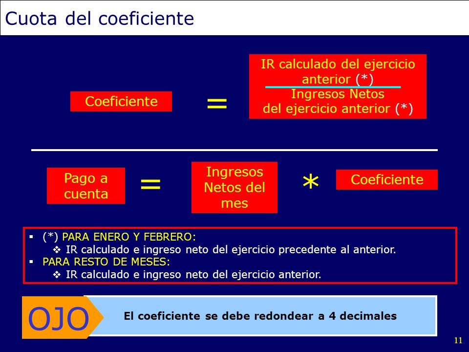 El coeficiente se debe redondear a 4 decimales