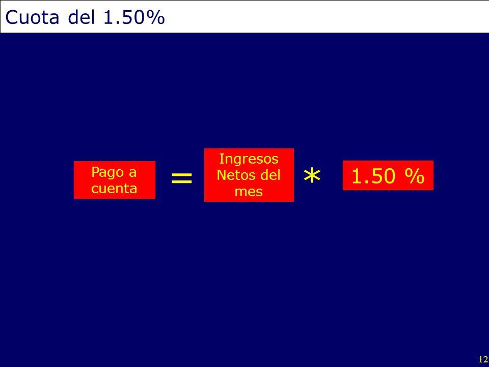 Cuota del 1.50% Ingresos Netos del mes = * Pago a cuenta 1.50 %