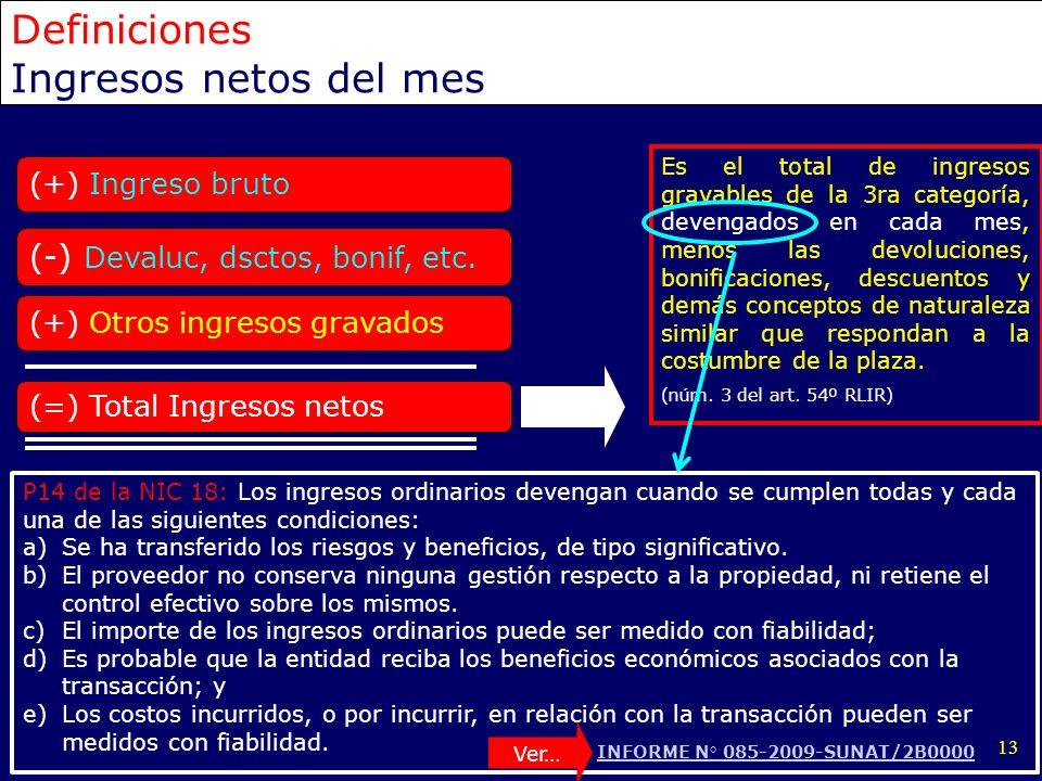 Definiciones Ingresos netos del mes (-) Devaluc, dsctos, bonif, etc.