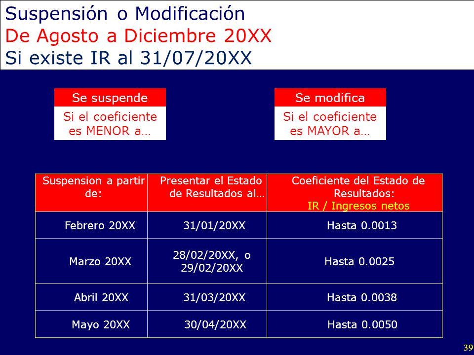 Suspensión o Modificación De Agosto a Diciembre 20XX