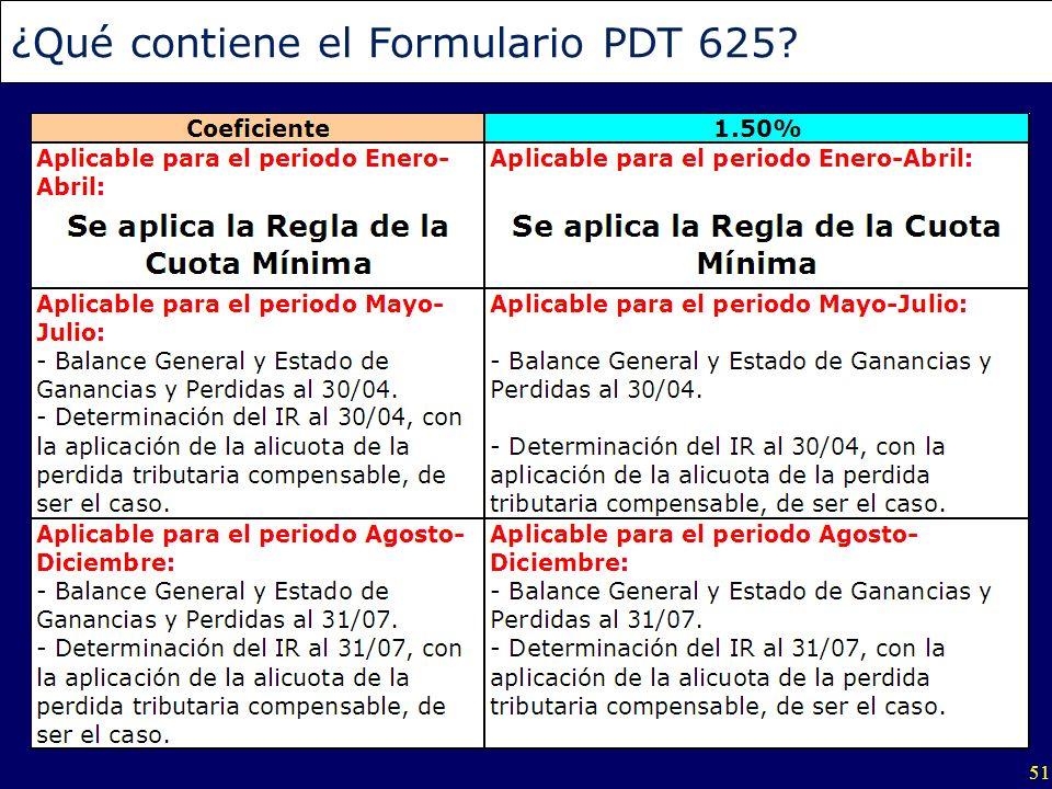 ¿Qué contiene el Formulario PDT 625