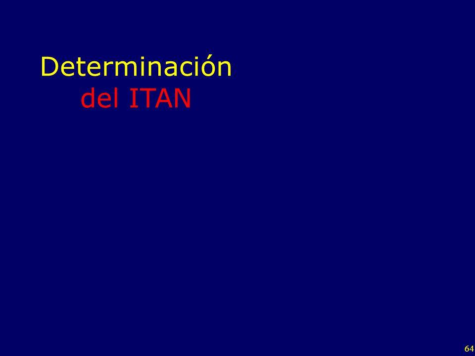 Determinación del ITAN