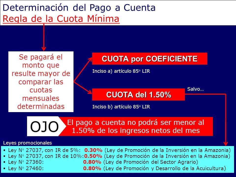 OJO Determinación del Pago a Cuenta Regla de la Cuota Mínima