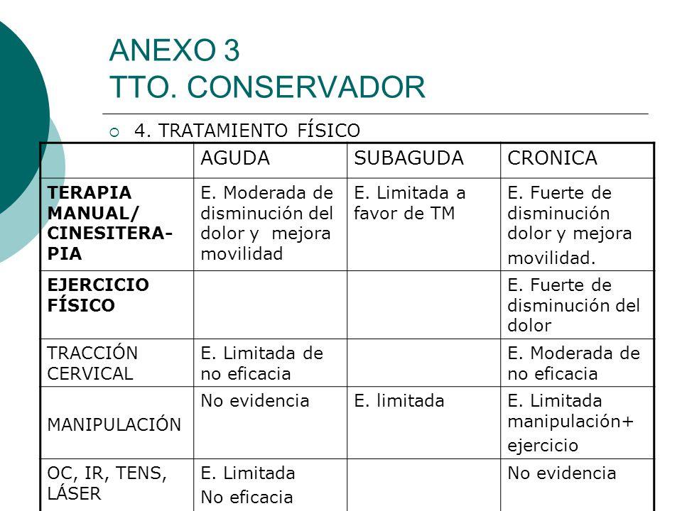 ANEXO 3 TTO. CONSERVADOR AGUDA SUBAGUDA CRONICA 4. TRATAMIENTO FÍSICO