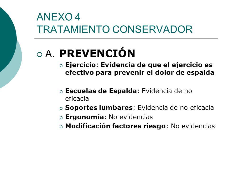 ANEXO 4 TRATAMIENTO CONSERVADOR
