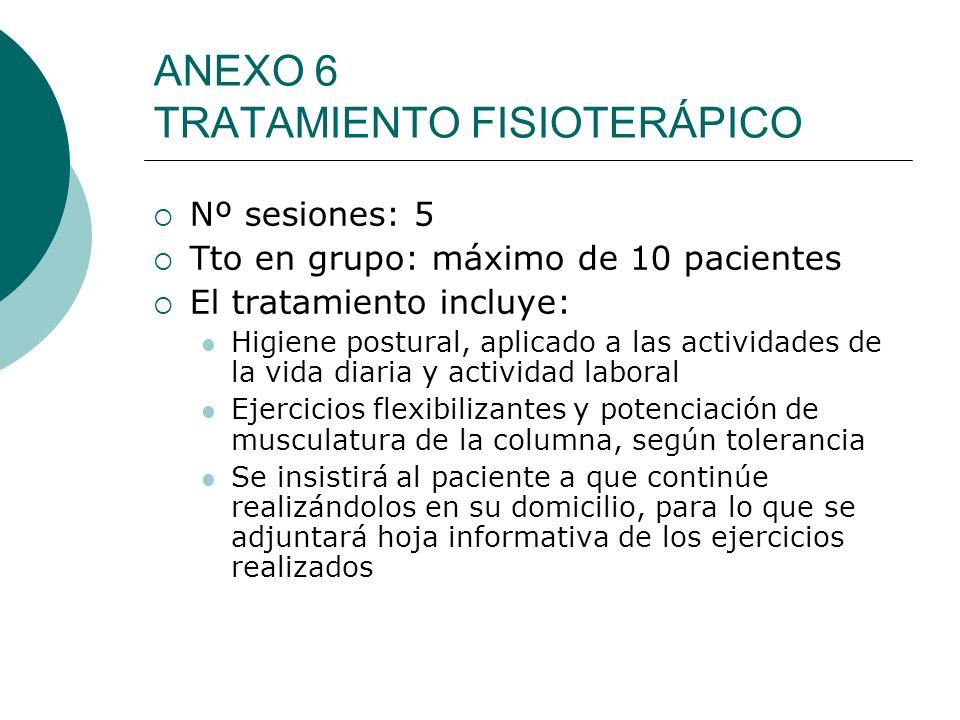 ANEXO 6 TRATAMIENTO FISIOTERÁPICO