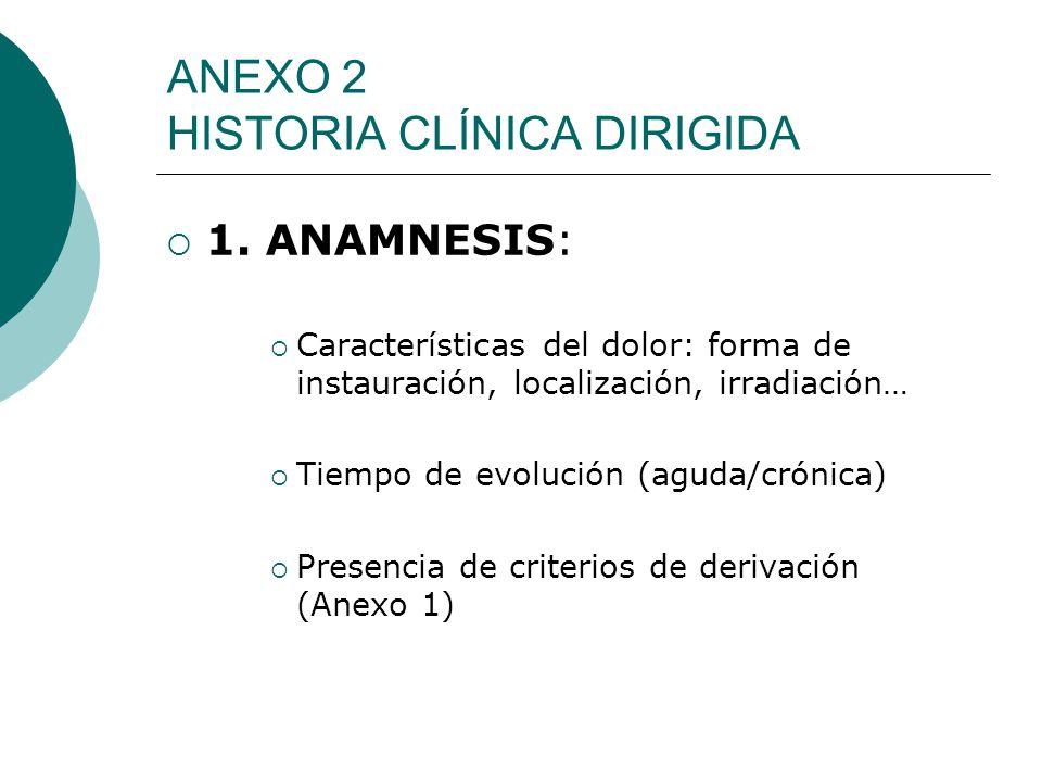 ANEXO 2 HISTORIA CLÍNICA DIRIGIDA