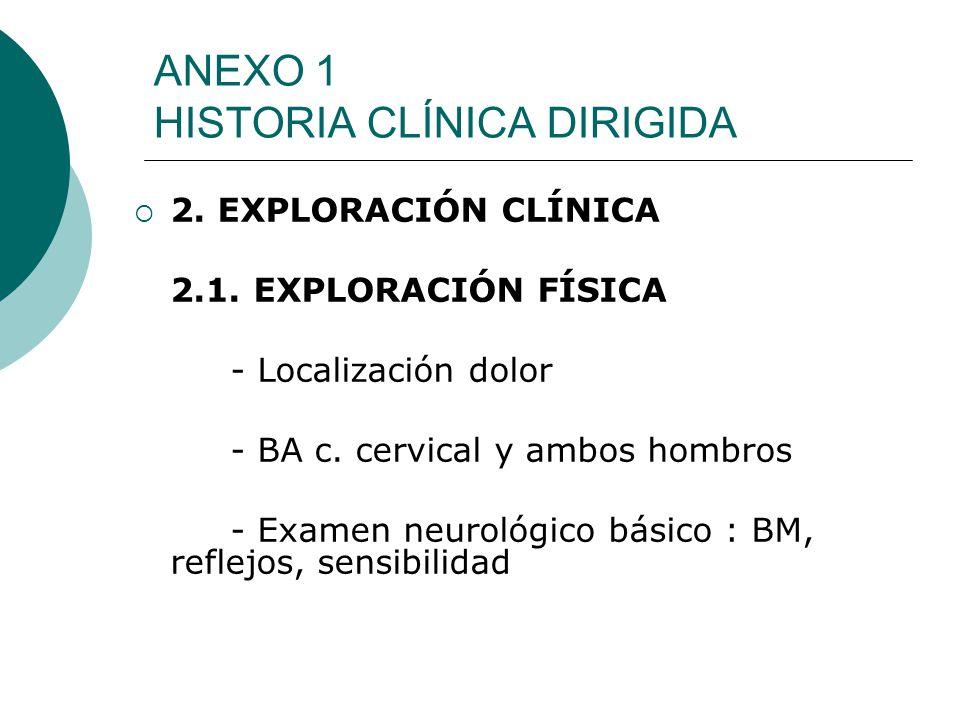 ANEXO 1 HISTORIA CLÍNICA DIRIGIDA
