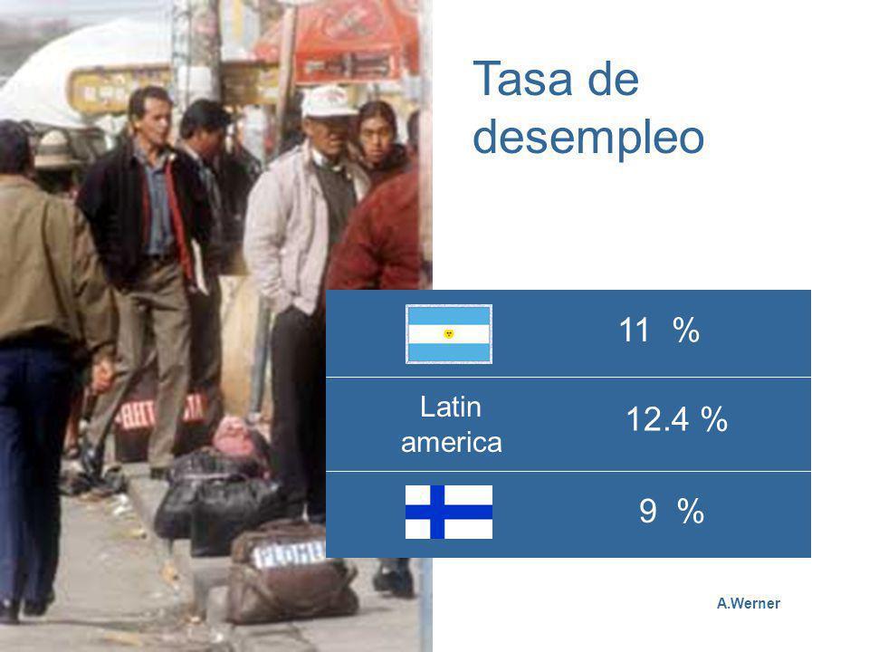 Tasa de desempleo 11 % Latin america 12.4 % 9 % A.Werner