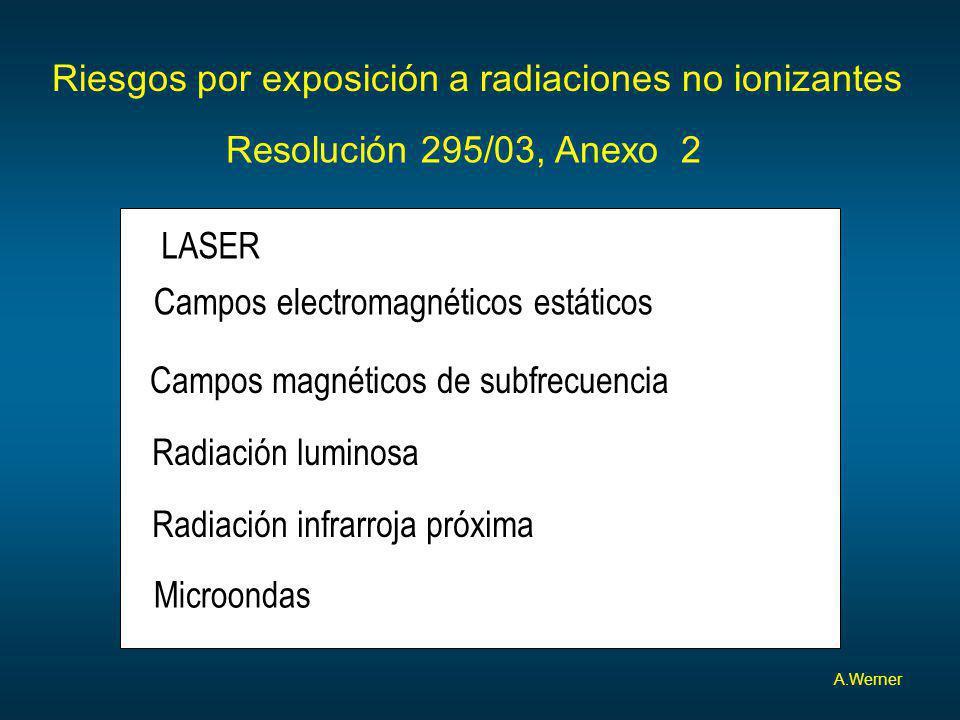 Riesgos por exposición a radiaciones no ionizantes