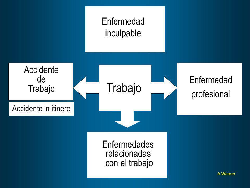 Trabajo Enfermedad inculpable Accidente de Enfermedad Trabajo