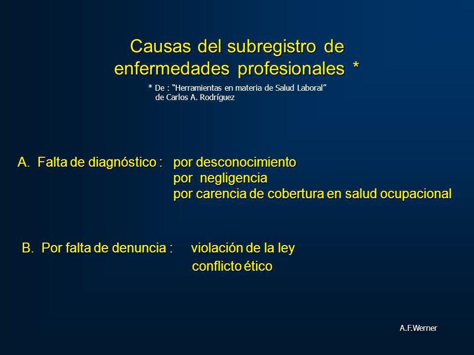 Causas del subregistro de enfermedades profesionales *