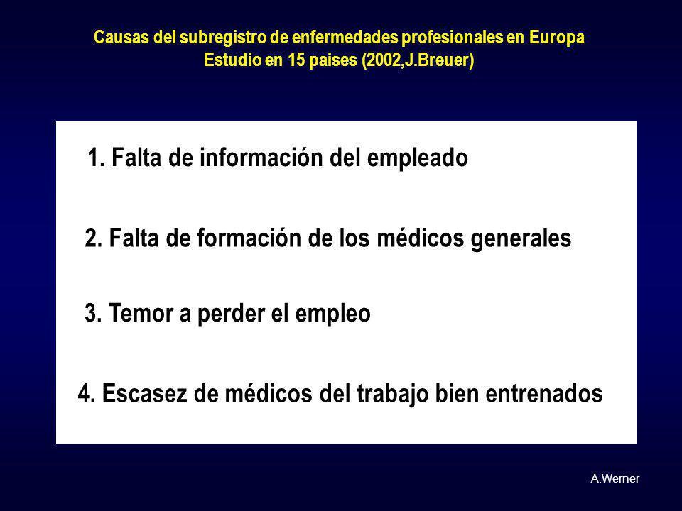 1. Falta de información del empleado