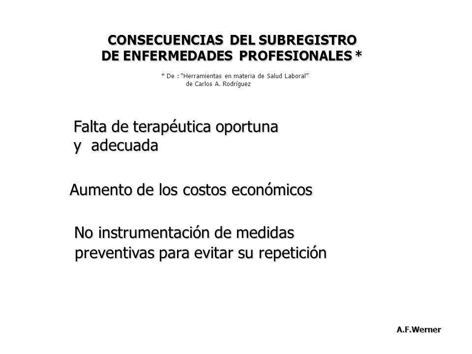 CONSECUENCIAS DEL SUBREGISTRO DE ENFERMEDADES PROFESIONALES *