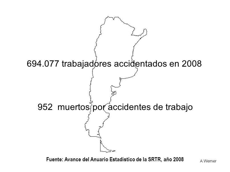 Fuente: Avance del Anuario Estadístico de la SRTR, año 2008