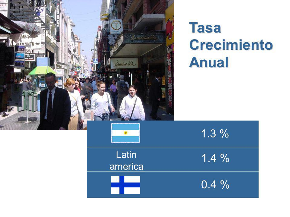Tasa Crecimiento Anual 1.3 % Latin america 1.4 % 0.4 %
