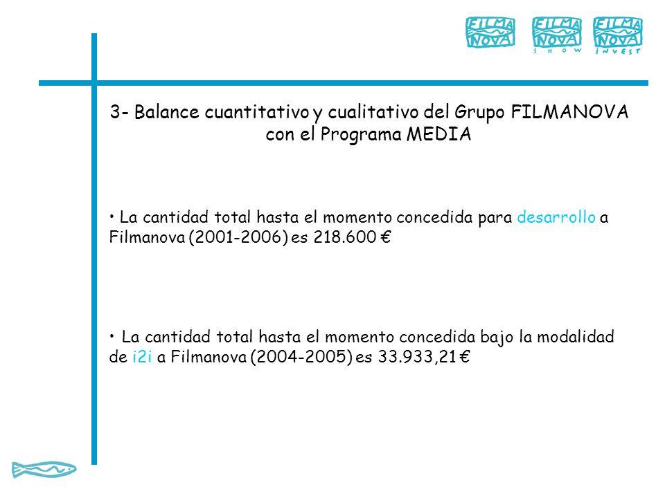 3- Balance cuantitativo y cualitativo del Grupo FILMANOVA con el Programa MEDIA