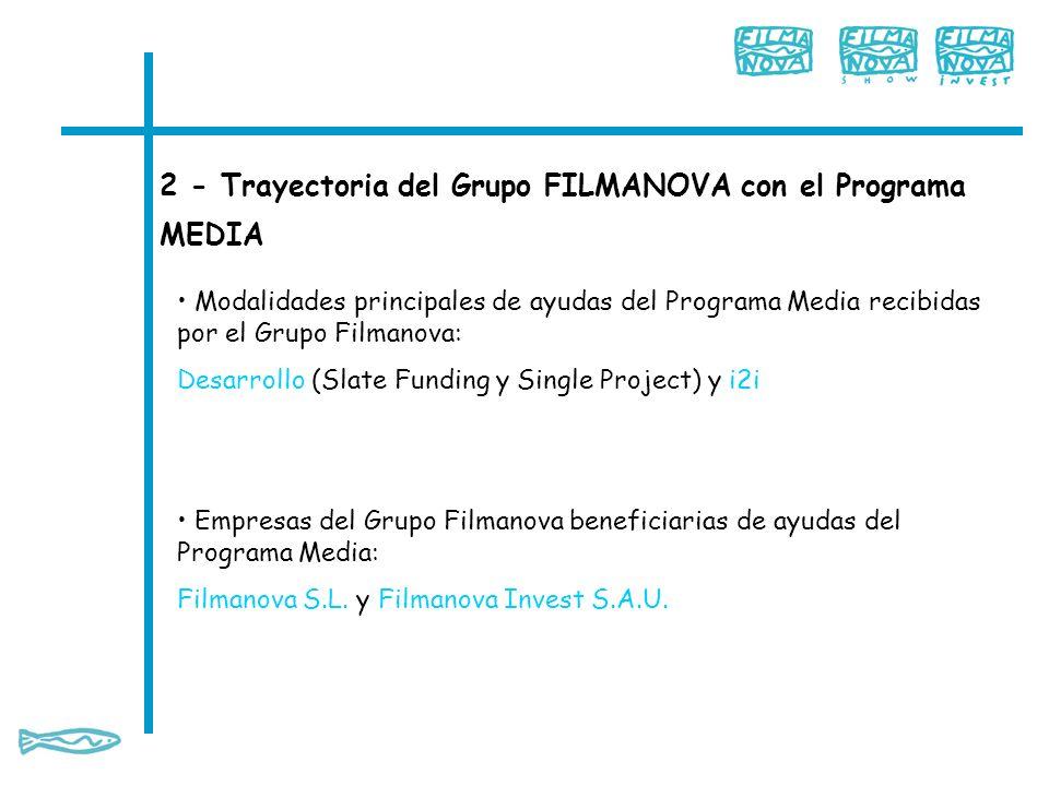 2 - Trayectoria del Grupo FILMANOVA con el Programa MEDIA