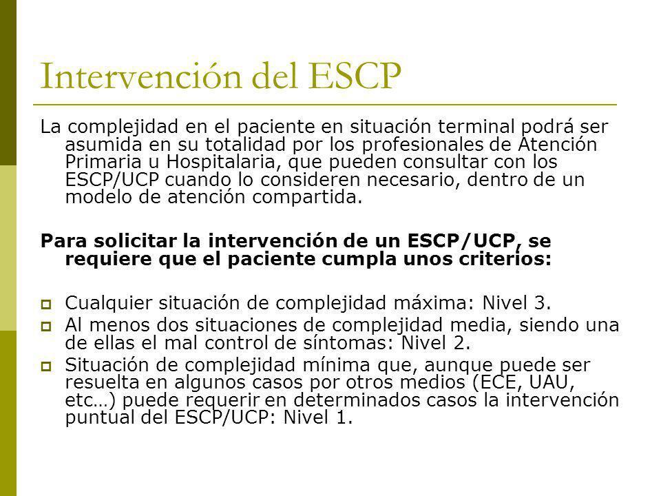 Intervención del ESCP