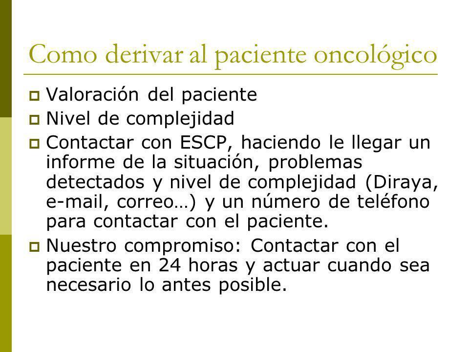 Como derivar al paciente oncológico