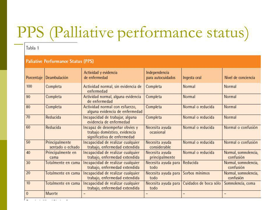 PPS (Palliative performance status)