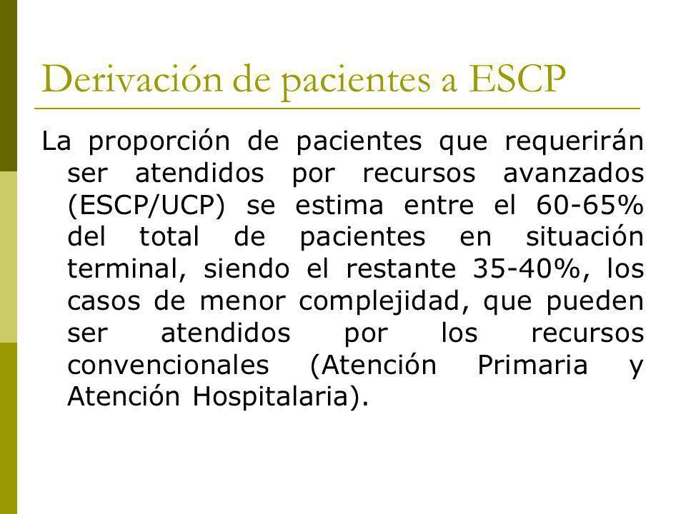 Derivación de pacientes a ESCP