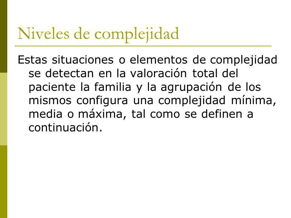 Niveles de complejidad