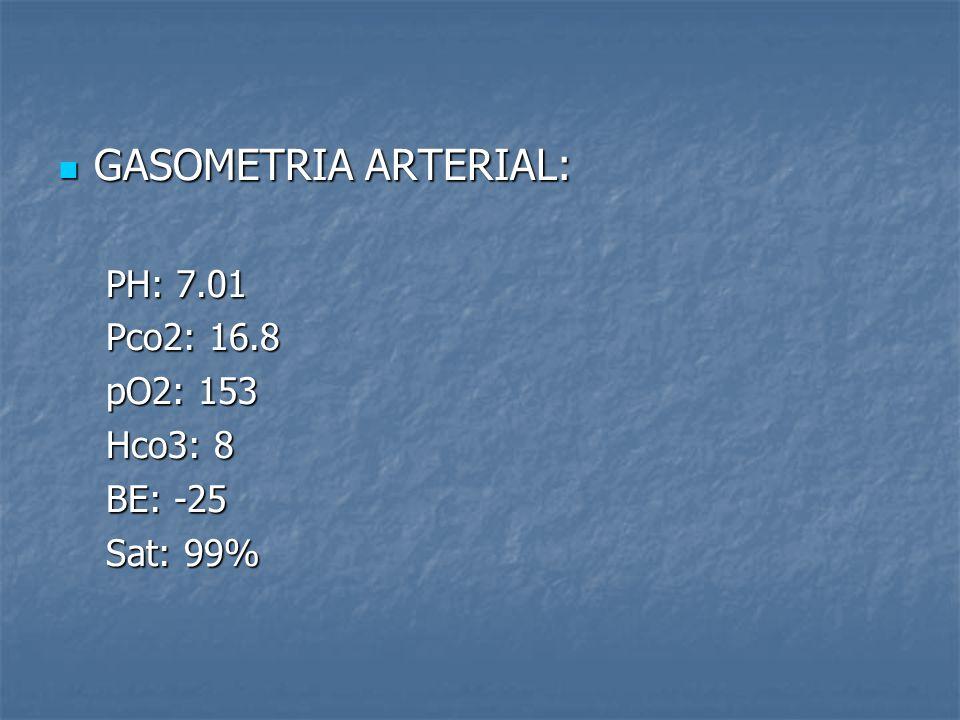 GASOMETRIA ARTERIAL: PH: 7.01 Pco2: 16.8 pO2: 153 Hco3: 8 BE: -25