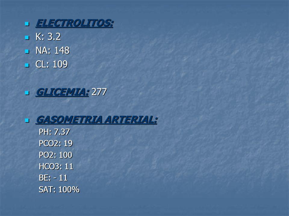 ELECTROLITOS: K: 3.2 NA: 148 CL: 109 GLICEMIA: 277