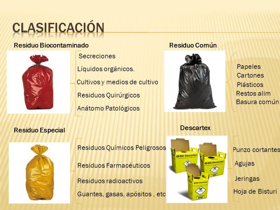clasificación Residuo Biocontaminado Residuo Común Secreciones Papeles