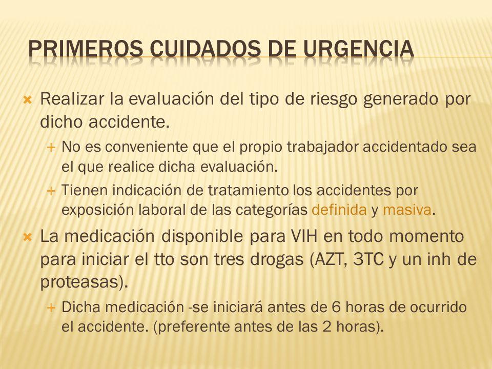 Primeros cuidados de urgencia