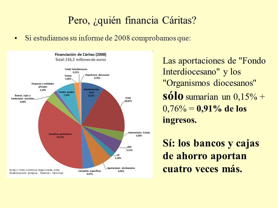Pero, ¿quién financia Cáritas