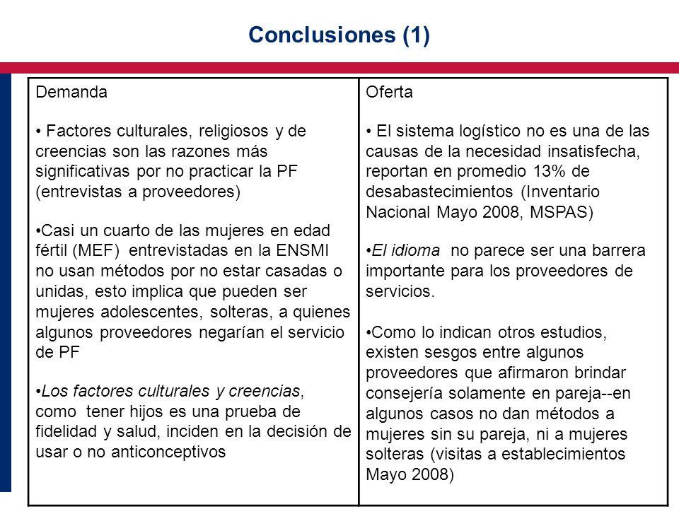 Conclusiones (1) Demanda