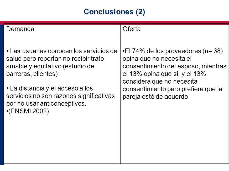 Conclusiones (2) Demanda