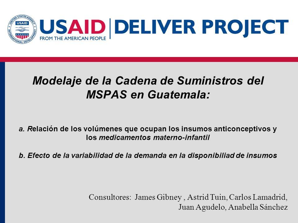 Modelaje de la Cadena de Suministros del MSPAS en Guatemala: a