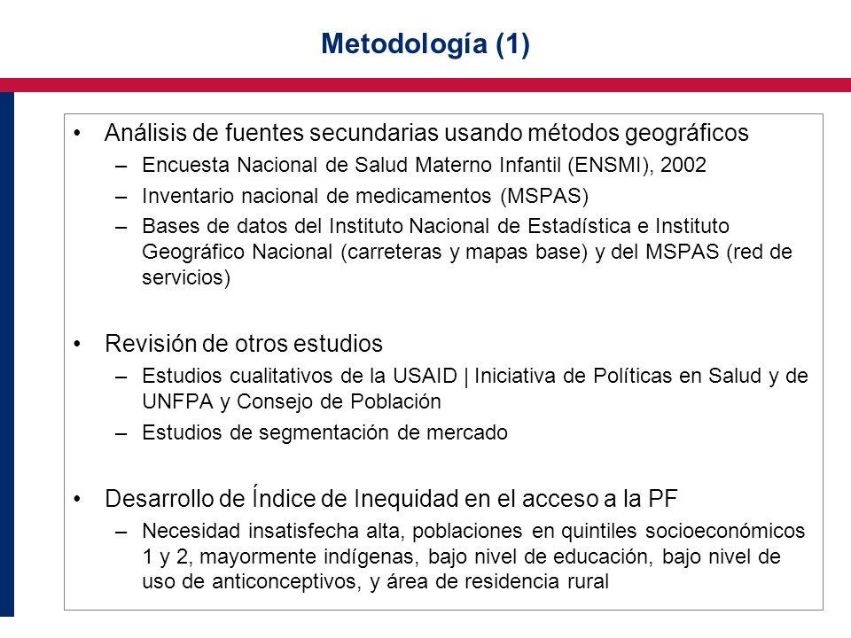 Metodología (1) Análisis de fuentes secundarias usando métodos geográficos. Encuesta Nacional de Salud Materno Infantil (ENSMI), 2002.