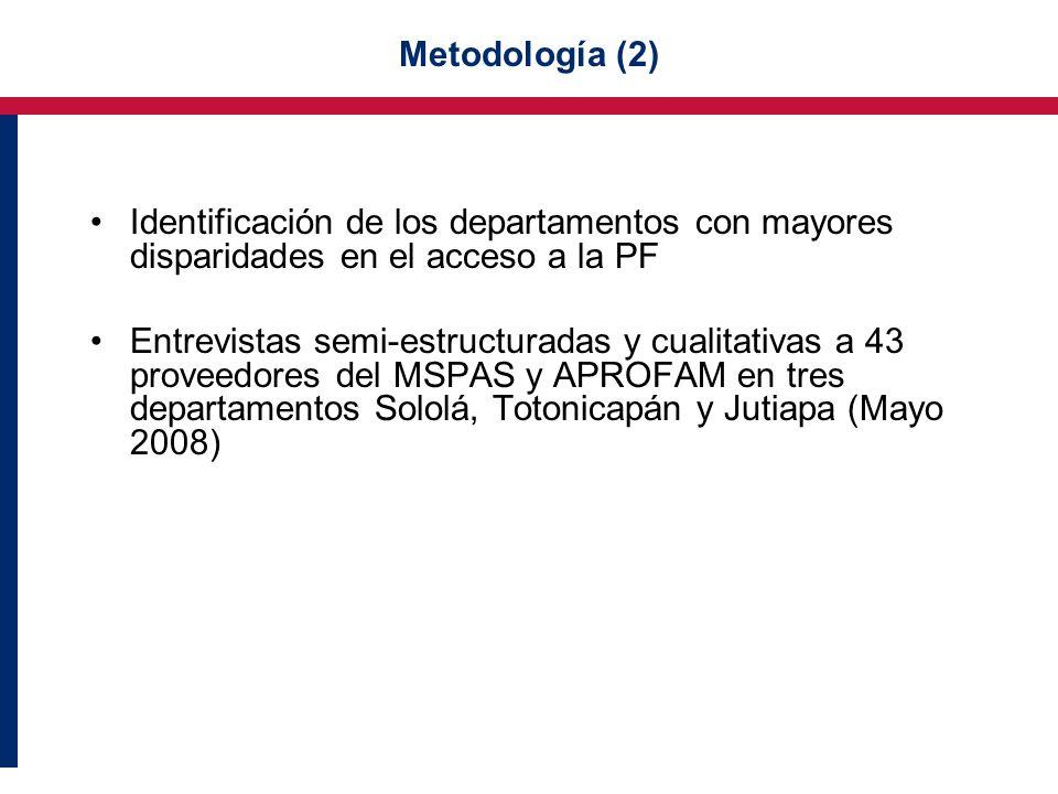 Metodología (2) Identificación de los departamentos con mayores disparidades en el acceso a la PF.