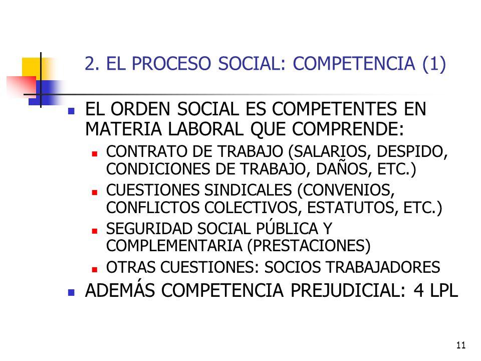 2. EL PROCESO SOCIAL: COMPETENCIA (1)