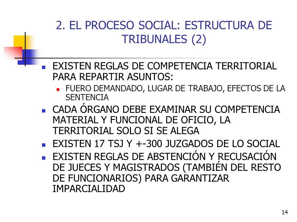2. EL PROCESO SOCIAL: ESTRUCTURA DE TRIBUNALES (2)