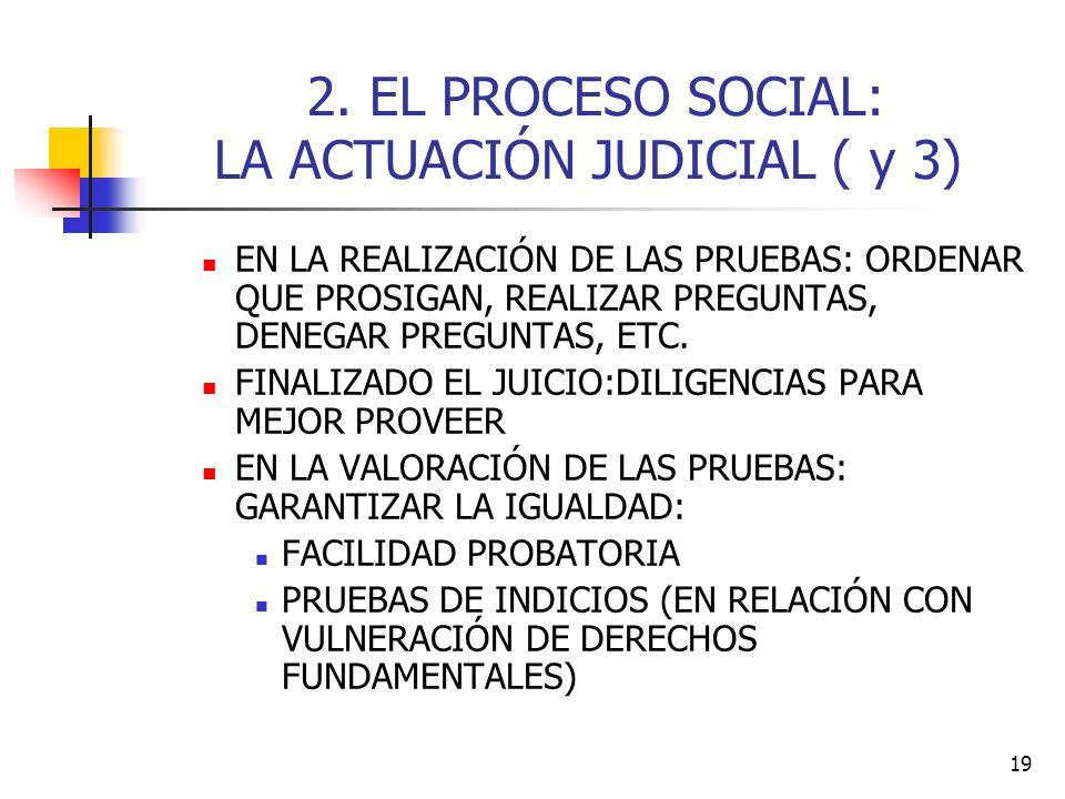2. EL PROCESO SOCIAL: LA ACTUACIÓN JUDICIAL ( y 3)