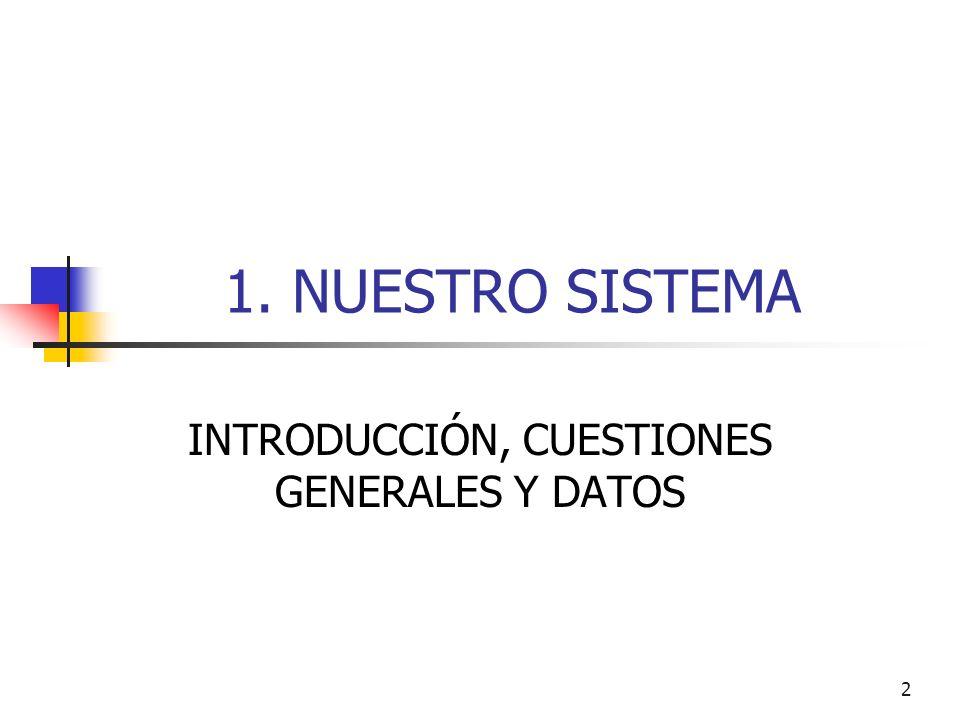 INTRODUCCIÓN, CUESTIONES GENERALES Y DATOS