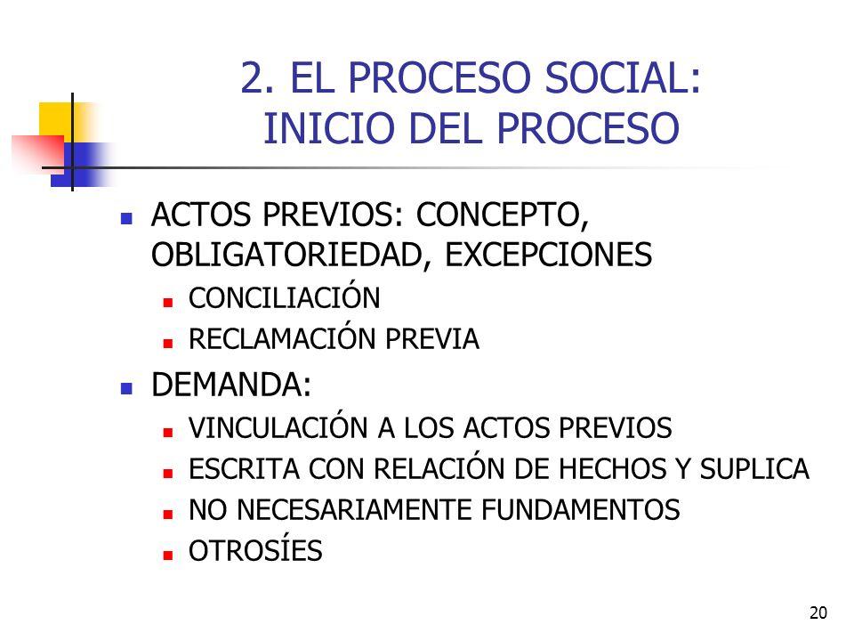 2. EL PROCESO SOCIAL: INICIO DEL PROCESO