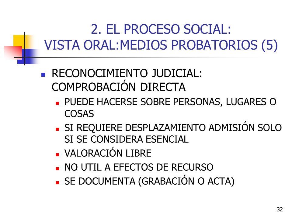 2. EL PROCESO SOCIAL: VISTA ORAL:MEDIOS PROBATORIOS (5)