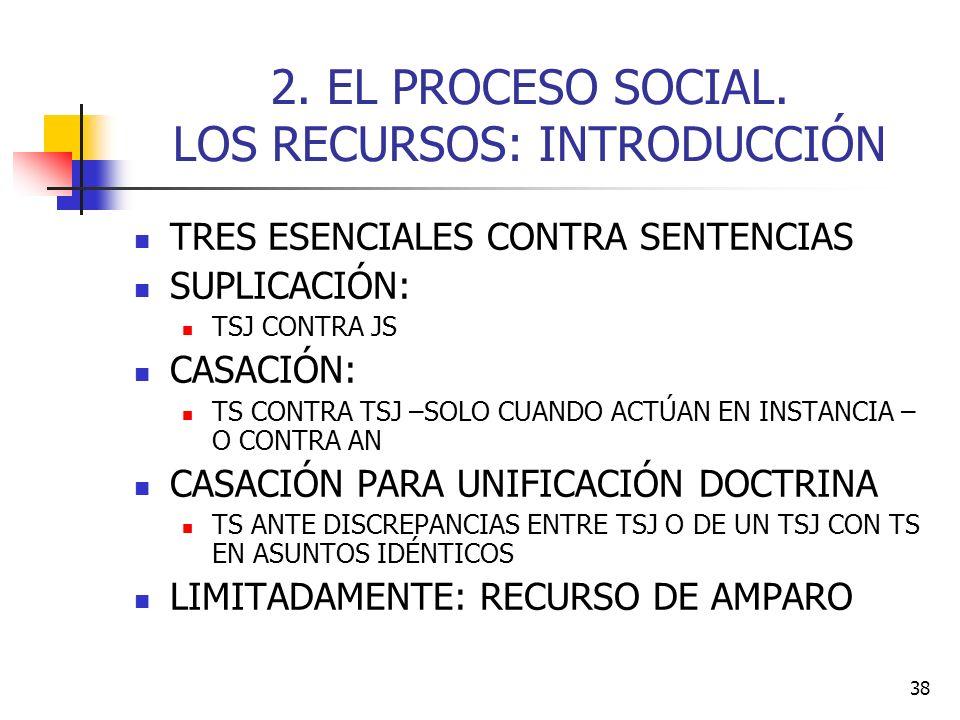 2. EL PROCESO SOCIAL. LOS RECURSOS: INTRODUCCIÓN