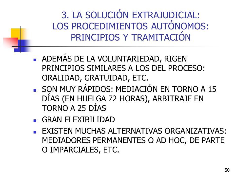 3. LA SOLUCIÓN EXTRAJUDICIAL: LOS PROCEDIMIENTOS AUTÓNOMOS: PRINCIPIOS Y TRAMITACIÓN