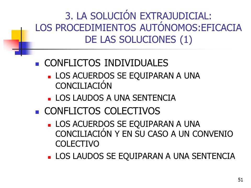 CONFLICTOS INDIVIDUALES